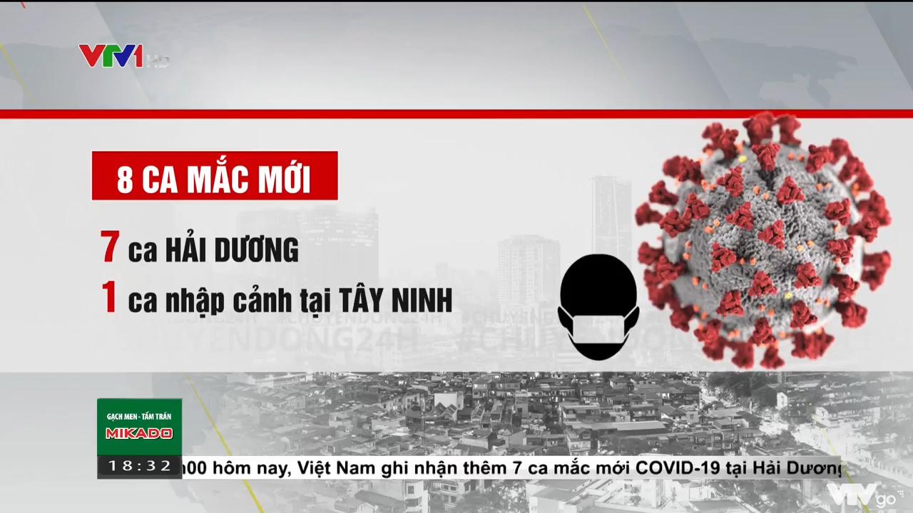 Chuyển động 24h | Chiều 25/2, Việt Nam có thêm 8 ca mắc COVID-19 mới tại Hải Dương và Tây Ninh